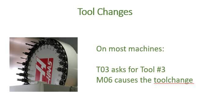G-Code Cheat Sheet + MDI: Your CNC Secret Weapon