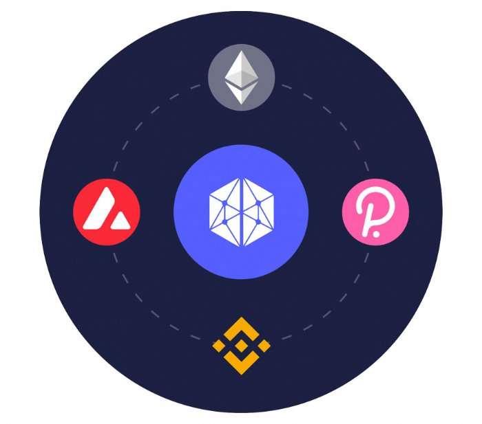 Blockchain protocol AllianceBlock wants to be your Defi ecosystem