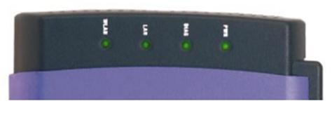 Wireless Ethernet Bridge